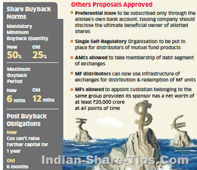 SEBi new proposal for buyback