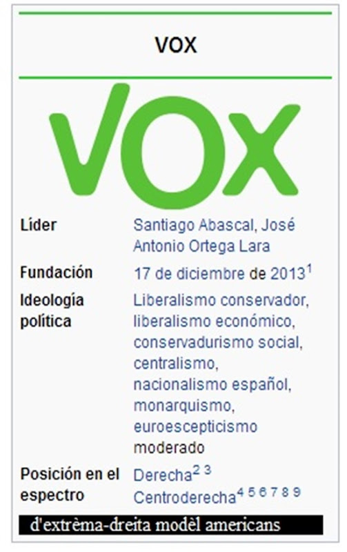 Vox Partit d'extrèma-dreita