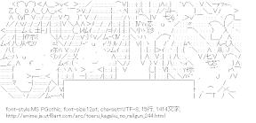[AA]初春飾利 & 佐天涙子 & 御坂美琴 & 白井黒子 (とある科学の超電磁砲)