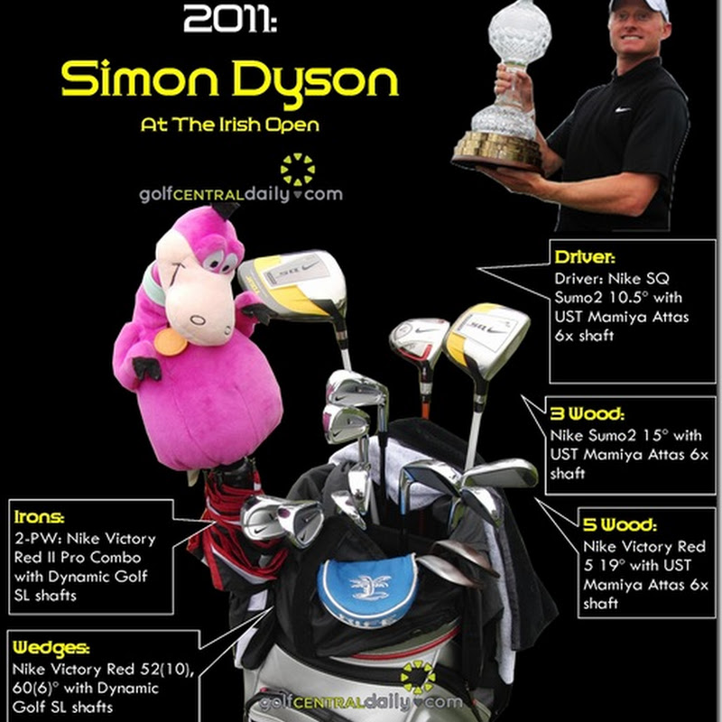 What's In The Bag 2011 Simon Dyson at the Irish Open