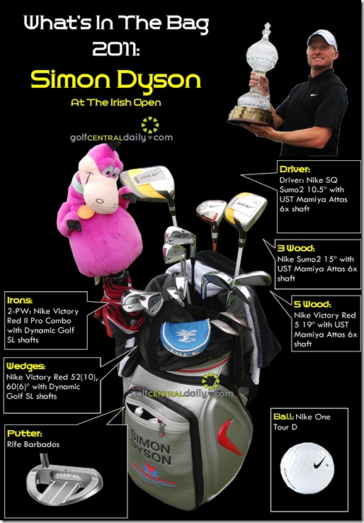 whats in the bag Simon Dyson 2011