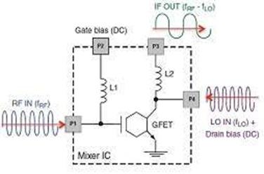 circuito funciona como um misturador de frequências