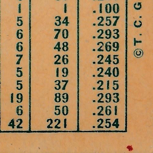 1959 Topps 25 Don Hoak back variation