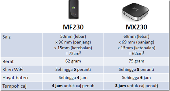 MF230 vs MX230