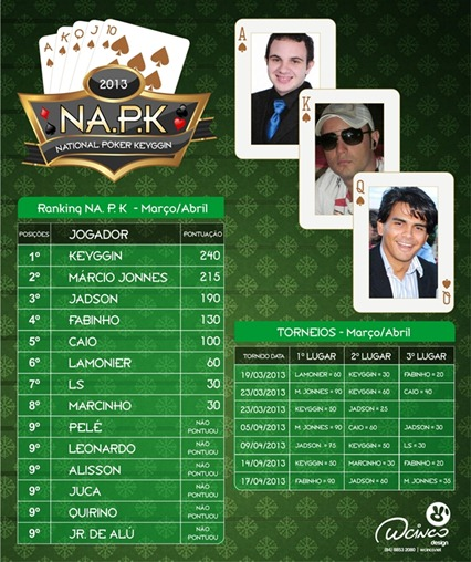 NAPK - National Poker Keyggin