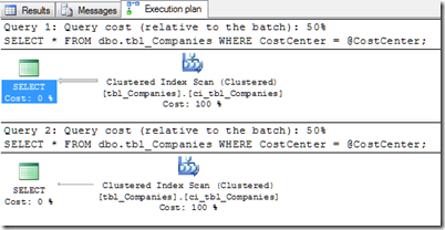 EXEC sp_executeSQL ExecutionPlan