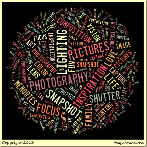 Photography word cloud 7-22-13