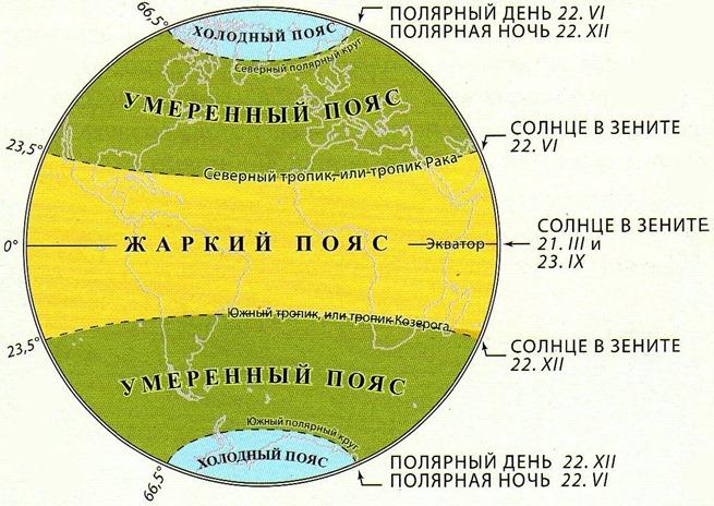 teplovye_pojasa_zemli
