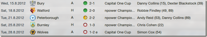 First 5 official matches of Nottingham Forest