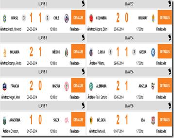 Cadena NOA Orán: Termino los octavos de final en el Mundial 2014, 8 ...