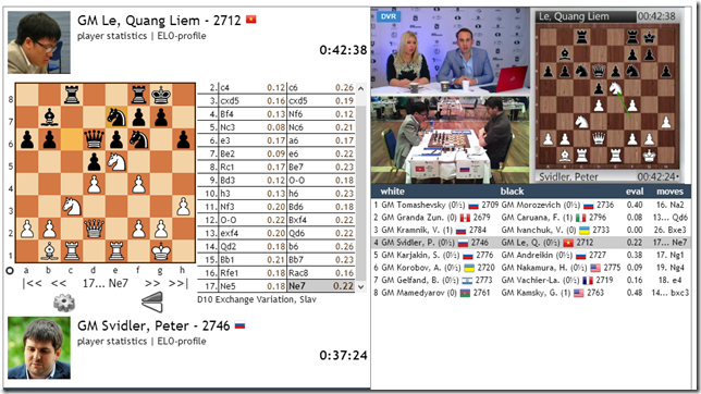 Le vs Svidler, game 2, round 4, move 17, Tromso World Cup 2013