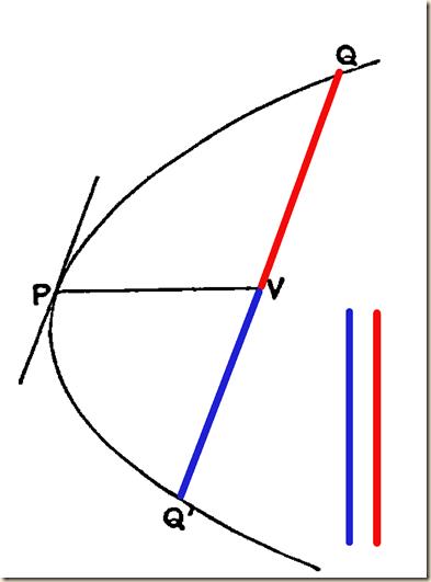 Archimedes.QuadratureParabola.P1.equal
