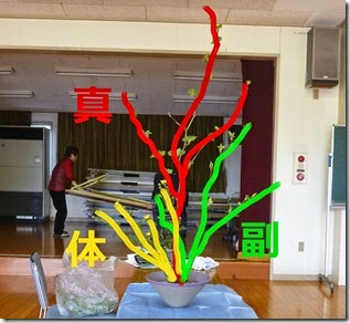 【生花二種生け】キイチゴ、小菊 横からの図