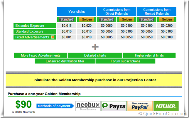 Make money with Neobux-Golden Upgrade