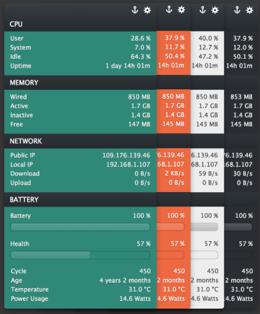 Download free MenuBar Stats for CPU, Memory, Battery Monitor.
