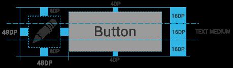 metrics_closeup