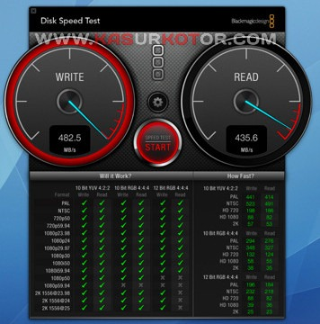 Test Kecepatan Read & Write Hard Disk Mac, Blackmagic Disk Speed Test