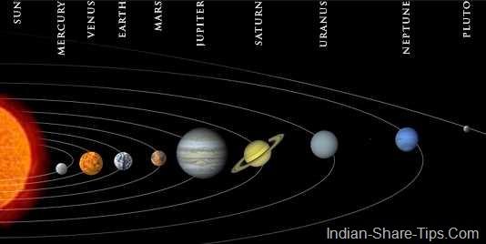 9planets