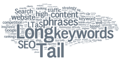 How-To-Make-Keyword-Strategy