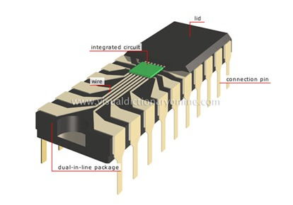 integrated circuits (1964 1971) (third) biteictpackaged integrated circuit