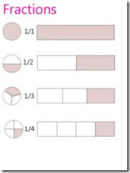 fractions reference worksheet