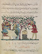 Chemical And Pharmaceutical Processes From Islamic Manuscripts 1