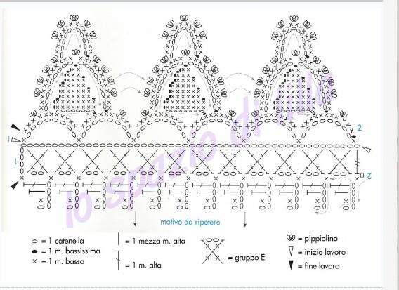 Lo spazio di lilla schemi di bordi all 39 uncinetto for Schemi bordi uncinetto