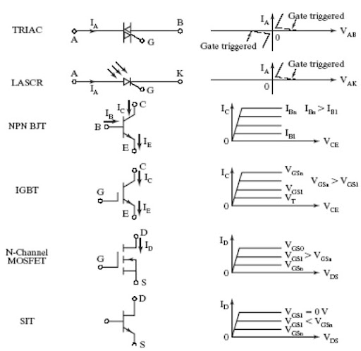 electrical component identification  diagram  auto wiring