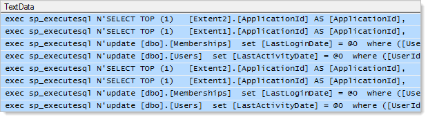 Eight SQL statements used to log on to the new membership proider
