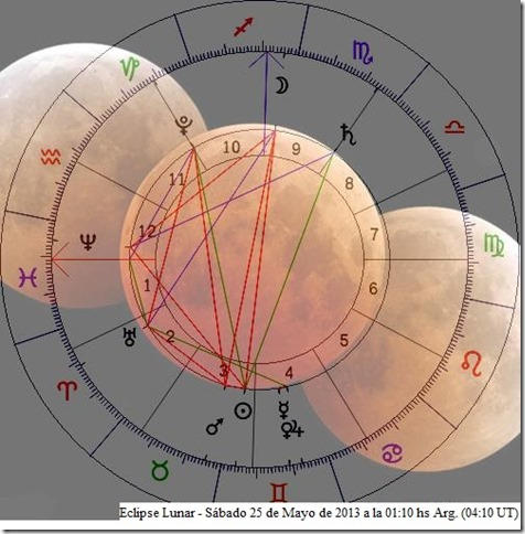 eclipse 25-5-2013