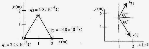 Physics Problems solving_Page_213_Image_0004