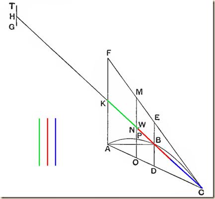 Archimedes.Method.P1.2.2.af