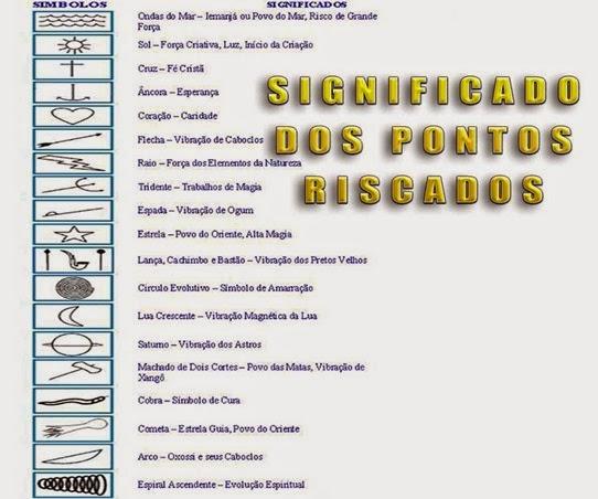 os Significados dos Pontos Riscados na Umbanda e diversas formas - exu - pomba gira - caboclo - preto velho - caboclo - boiadeiro