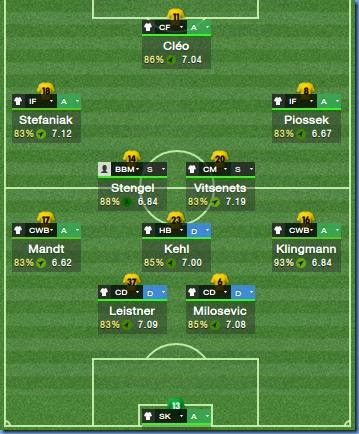 Rigid tactics in FM 2014