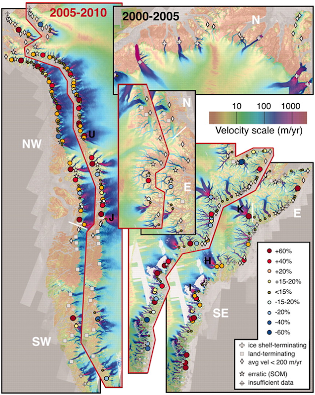 Outlet glacier categories and rates of velocity change (percentage change from beginning of 5-year period). Black-outlined images show 2000 to 2005 results, and red-outlined images are 2005 to 2010 results. The background velocity map for both periods is a 2007 to 2010 composite, with the five ice-sheet regions indicated: north (N), northwest (NW), southwest (SW), southeast (SE), and east (E). There was no change for the north during 2005 to 2010. Jakobshavn (J), Upernavik North (U), Helheim (H), Kangerdlugssuaq (K), and Ikeq Fjord (I) glaciers are indicated. Moon, et al., 2012