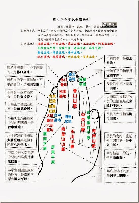 補充_用左手記臺灣地形3_01
