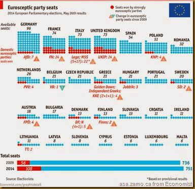 MEP-2014-results-Europe