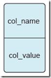 Cassandra_DataModel_CheatSheet.pdf - Adobe Reader_2013-07-03_15-59-51