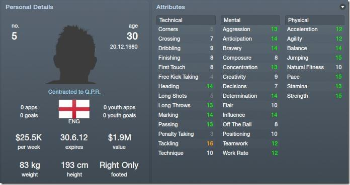 Fitz Hall in Football Manager 2012