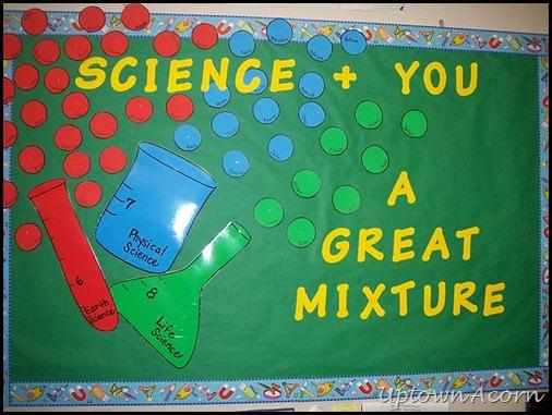 Science Classroom Idea ~ The uptown acorn my science classroom