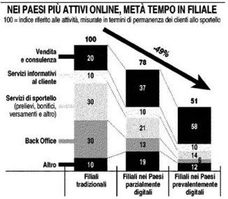 lavoro-banca-filiale