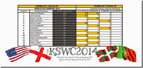 KSWC2014 WOMEN HP