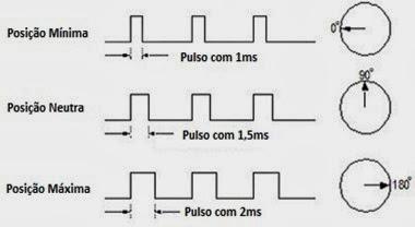 servo-pwm_w400