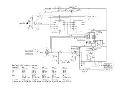 SDR schematic