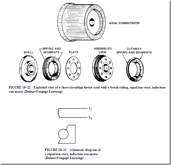Single Phase Motors Repulsion Type Motors Repulsion