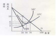 www.public.com.tw-2002-exam2-course-0004