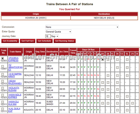 Indian railways connecting trains information