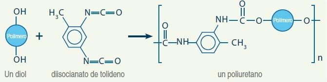 poliuretano 3