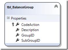 tbl_BalanceGroup