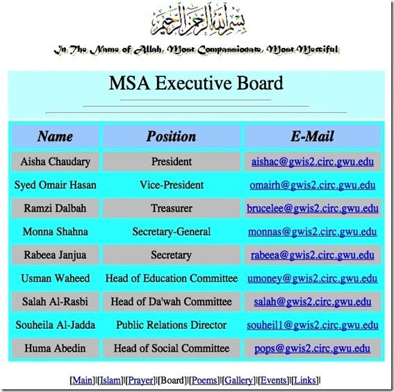 Huma_MSA_Board at GWU